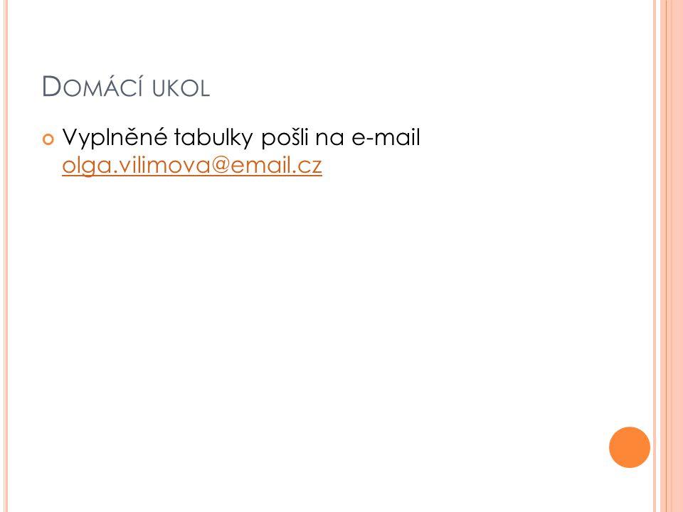 D OMÁCÍ UKOL Vyplněné tabulky pošli na e-mail olga.vilimova@email.cz olga.vilimova@email.cz
