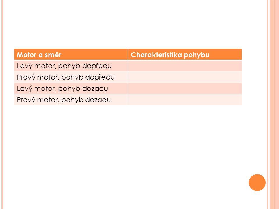 Motor a směrCharakteristika pohybu Levý motor, pohyb dopředu Pravý motor, pohyb dopředu Levý motor, pohyb dozadu Pravý motor, pohyb dozadu