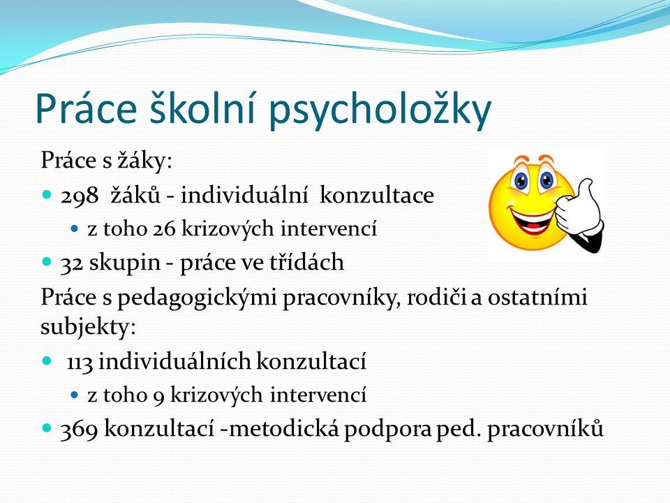 Integrovaní žáci  3 žáci – individuální integrace přes SPC Kroměříž  individuální vzdělávací plán  ve třídách U1A, EP2, PK3  1 žák s asistentkou pedagoga  5 žáků s podprůměrným nebo hraničním intelektem  16 žáků zdravotně znevýhodněných s SPU a ADHD