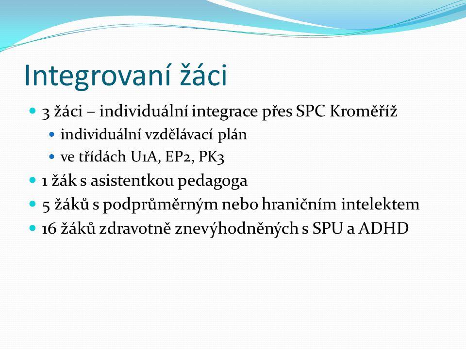 Metodický pokyn MŠMT ČR čj.10194/2002 – 14  O neomluvené nepřítomnosti informuje TU VP.