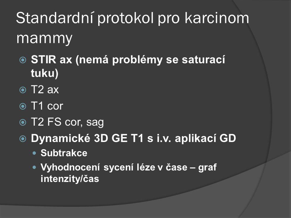 Standardní protokol pro karcinom mammy  STIR ax (nemá problémy se saturací tuku)  T2 ax  T1 cor  T2 FS cor, sag  Dynamické 3D GE T1 s i.v.
