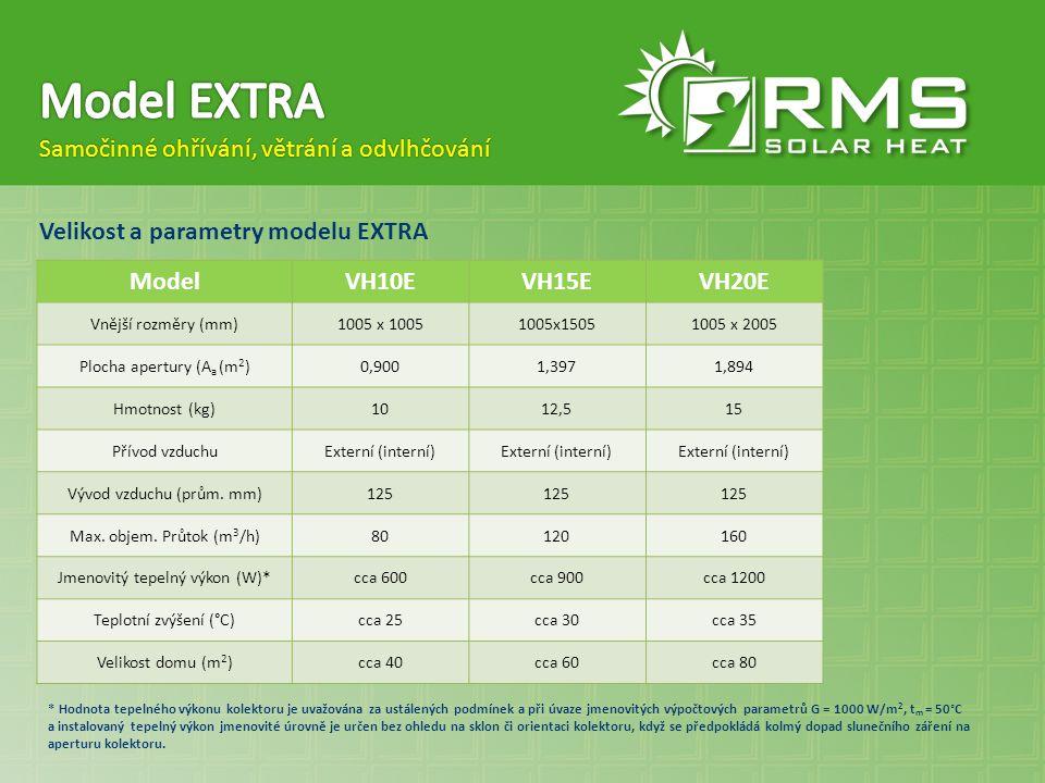 Velikost a parametry modelu EXTRA Samočinné ohřívání, větrání a odvlhčování ModelVH10EVH15EVH20E Vnější rozměry (mm)1005 x 10051005x15051005 x 2005 Pl