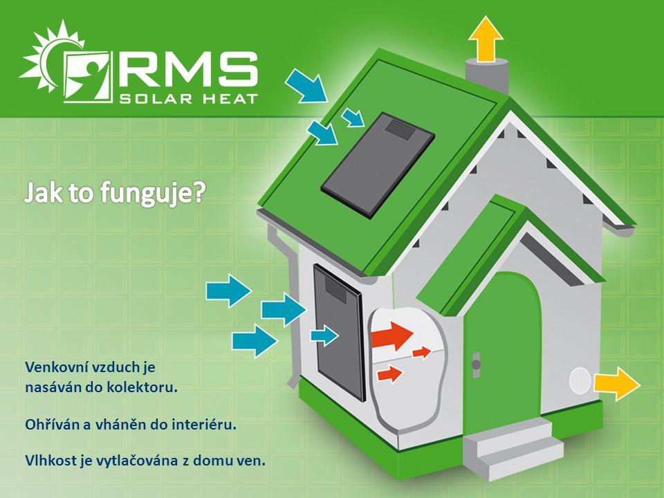 Fotovoltaický panel Ventilátor Ohřátý vzduch proudí dovnitř domu Zadní kryt Absorpční rozhraní Přívod venkovního Vzduchu s předfiltrací Energie slunce je zadarmo, za sluneční svit není třeba nikomu nic platit, sluneční světlo není třeba dovážet a zároveň je to energie čistá, která neprodukuje žádné toxické odpady, zplodiny či zápach.