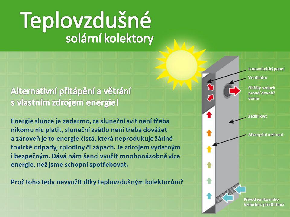 Fotovoltaický panel Ventilátor Ohřátý vzduch proudí dovnitř domu Zadní kryt Absorpční rozhraní Přívod venkovního Vzduchu s předfiltrací Energie slunce