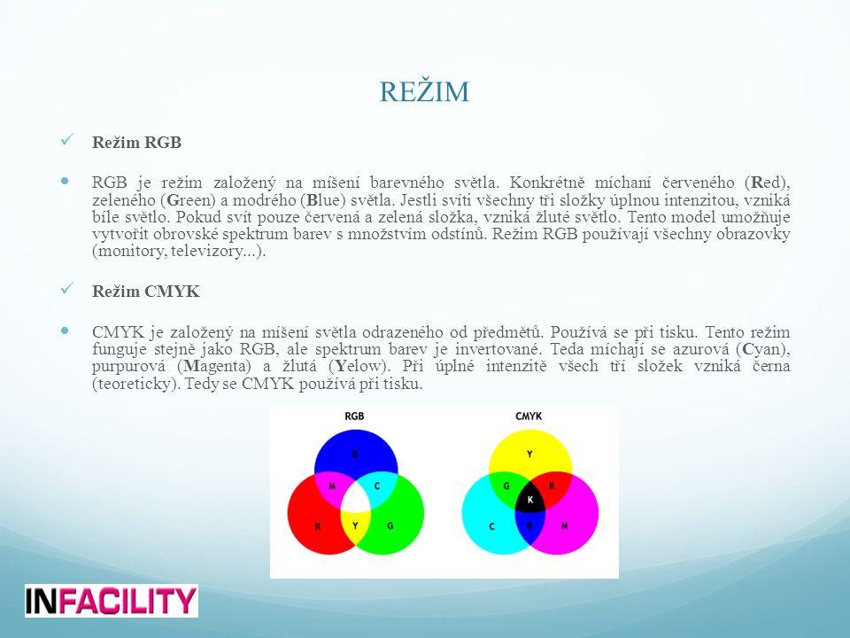 REŽIM  Režim RGB  RGB je režim založený na míšení barevného světla. Konkrétně míchaní červeného (Red), zeleného (Green) a modrého (Blue) světla. Jes