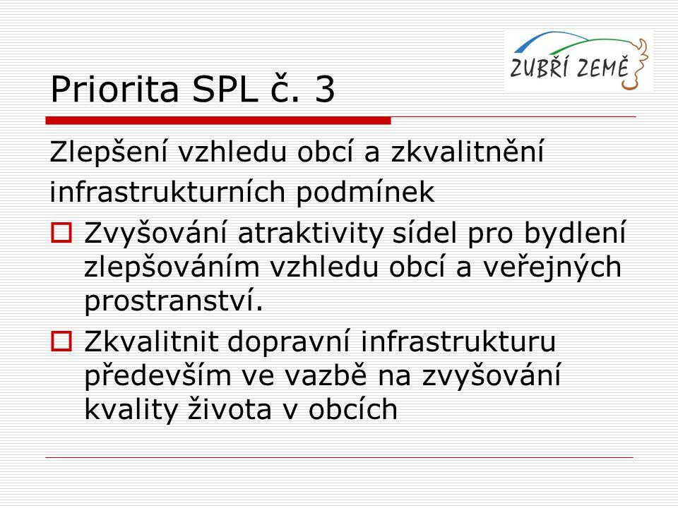 Priorita SPL č. 3 Zlepšení vzhledu obcí a zkvalitnění infrastrukturních podmínek  Zvyšování atraktivity sídel pro bydlení zlepšováním vzhledu obcí a