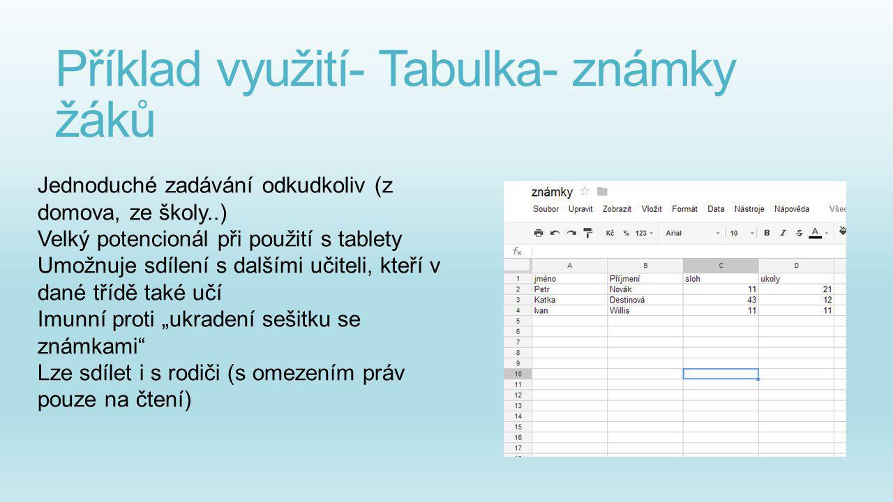 Příklad využití- Tabulka- známky žáků Jednoduché zadávání odkudkoliv (z domova, ze školy..) Velký potencionál při použití s tablety Umožnuje sdílení s