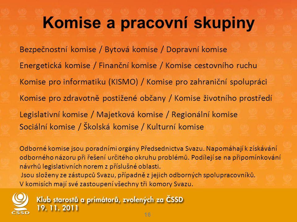 Komise a pracovní skupiny Bezpečnostní komise / Bytová komise / Dopravní komise Energetická komise / Finanční komise / Komise cestovního ruchu Komise