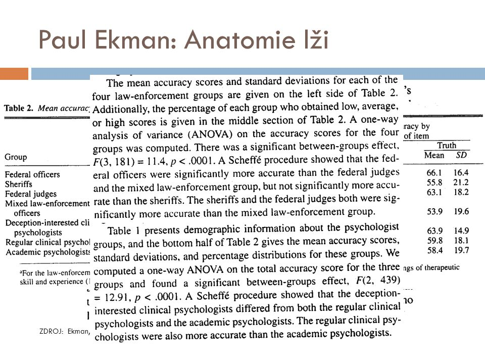 Paul Ekman: Anatomie lži ZDROJ: Ekman, P., O'Sullivan, M., Frank, M. (1999) A Few Can Catch A Liar. Psychological Science, 10, 263-266.A Few Can Catch
