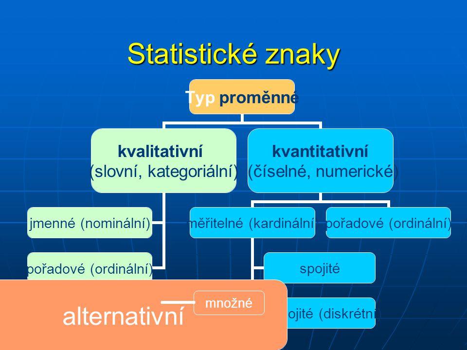 Statistické znaky Typ proměnné kvalitativní (slovní, kategoriální) jmenné (nominální) pořadové (ordinální) kvantitativní (číselné, numerické) měřiteln