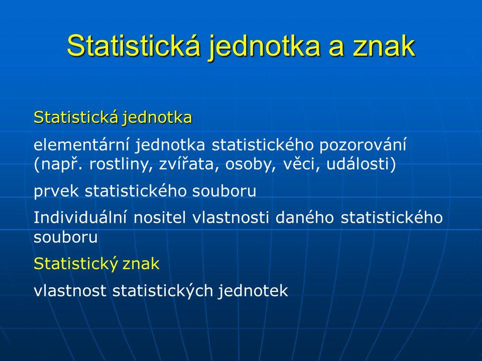 Statistická jednotka a znak ukázka Statistická jednotka (předmět sledování)  člověk, zvíře, rostlina, předmět,  událost Statistické znaky (to, co u předmětu sledování zjišťujeme a jsme schopni číselně nebo slovně popsat) - pohlaví, výška, váha, barva, počet dětí, barva očí, dopravní prostředek, známka ze statistiky, jméno, věk člověka.