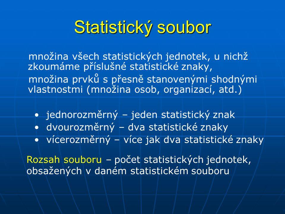 Statistický soubor množina všech statistických jednotek, u nichž zkoumáme příslušné statistické znaky, množina prvků s přesně stanovenými shodnými vla