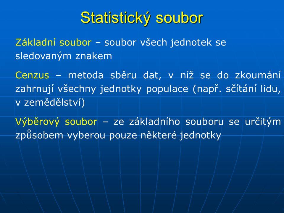 Soubor ukázka Statistické soubory Základní soubor (populace) – všechny jednotky, které existují (všichni obyvatelé ČR, všechny fotbalové ligové zápasy v sezóně) Výběrový soubor – vybrané jednotky (náhodný výběr x systematický výběr)