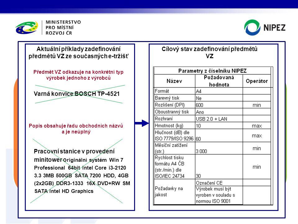 stromová struktura CPV + parametrický popis komodit + pravidla pro popis komodity + stanovování povinnosti + úprava – špatných překladů nelogické stru