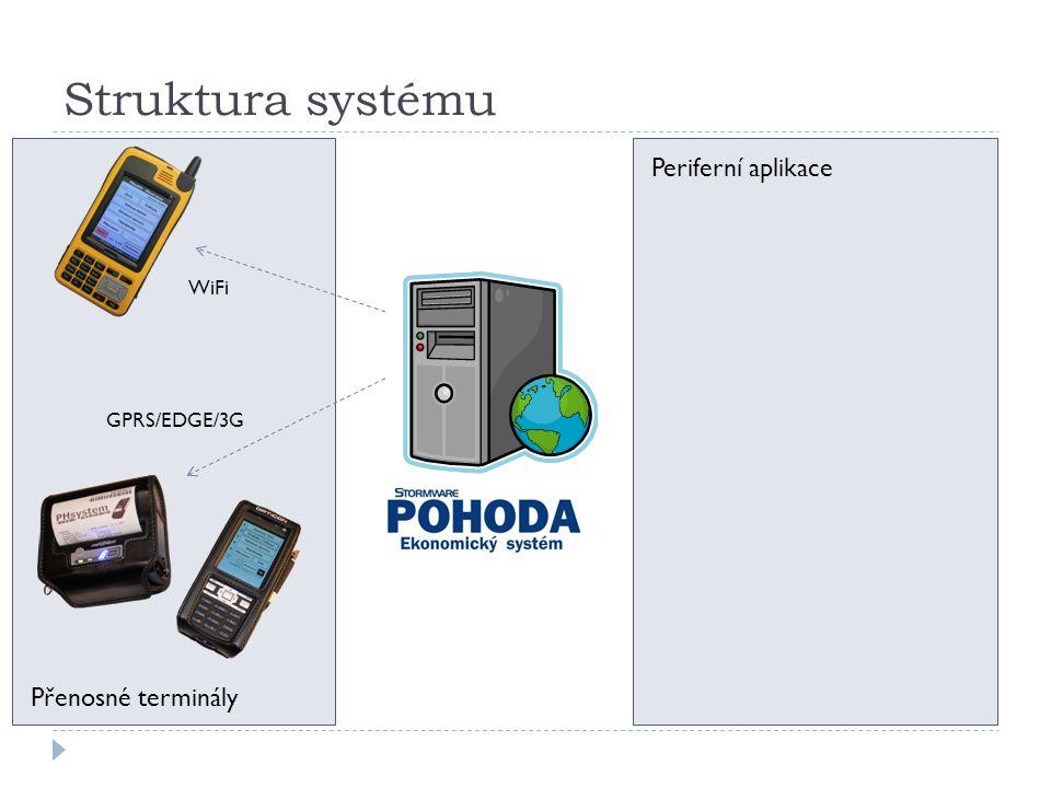 Struktura systému WiFi GPRS/EDGE/3G Přenosné terminály Periferní aplikace