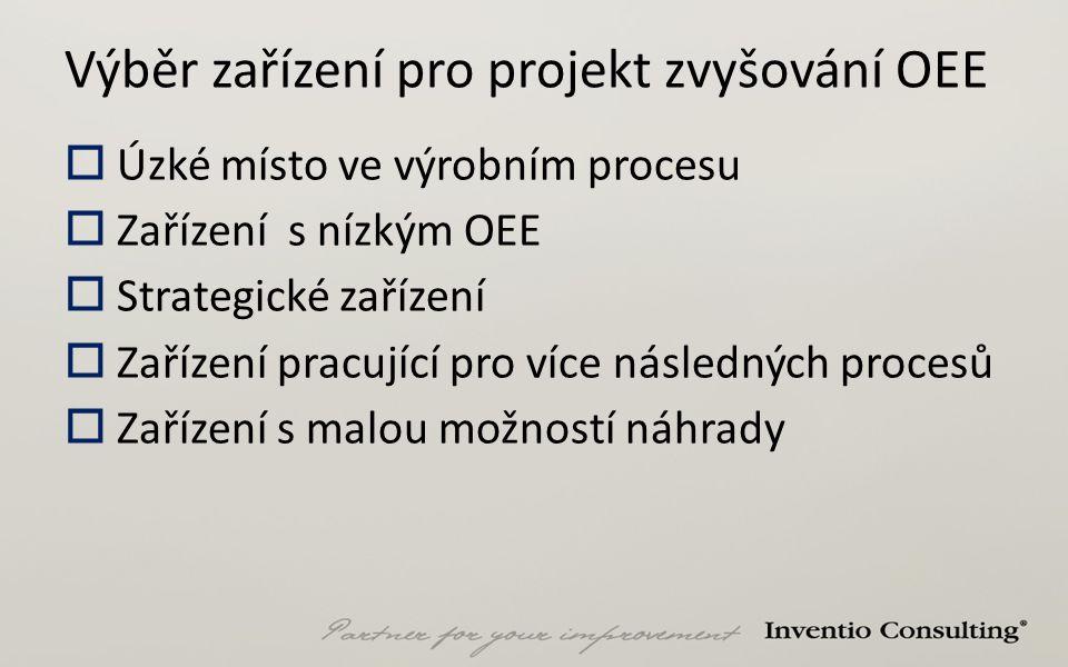 Výběr zařízení pro projekt zvyšování OEE  Úzké místo ve výrobním procesu  Zařízení s nízkým OEE  Strategické zařízení  Zařízení pracující pro více