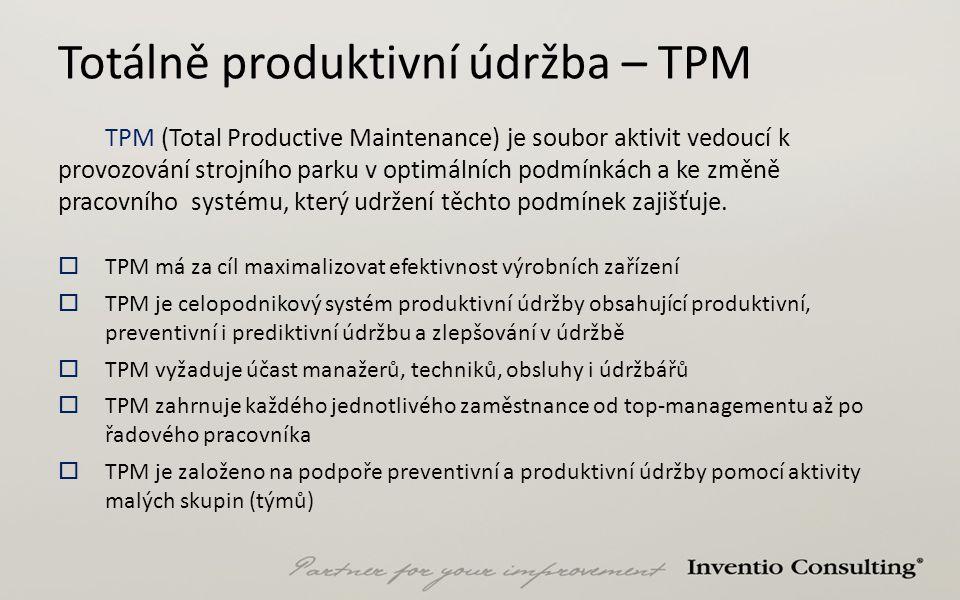 Totálně produktivní údržba – TPM TPM (Total Productive Maintenance) je soubor aktivit vedoucí k provozování strojního parku v optimálních podmínkách a