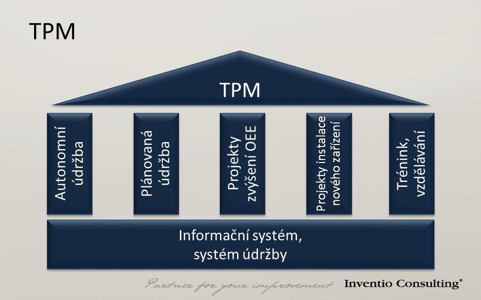 Informační systém, systém údržby Informační systém, systém údržby Autonomní údržba Plánovaná údržba Projekty zvýšení OEE Projekty instalace nového zař