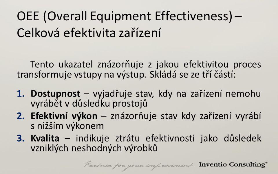 OEE (Overall Equipment Effectiveness) – Celková efektivita zařízení Tento ukazatel znázorňuje z jakou efektivitou proces transformuje vstupy na výstup