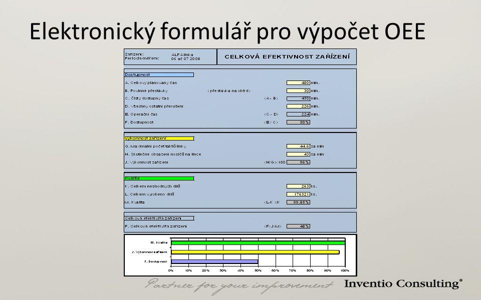 Elektronický formulář pro výpočet OEE