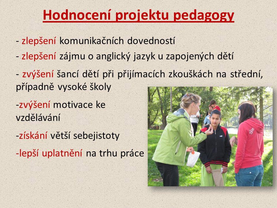 Hodnocení projektu pedagogy - zlepšení komunikačních dovedností - zlepšení zájmu o anglický jazyk u zapojených dětí - zvýšení šancí dětí při přijímací