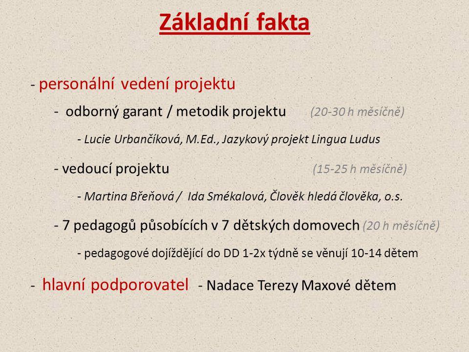Základní fakta - personální vedení projektu - odborný garant / metodik projektu (20-30 h měsíčně) - Lucie Urbančíková, M.Ed., Jazykový projekt Lingua