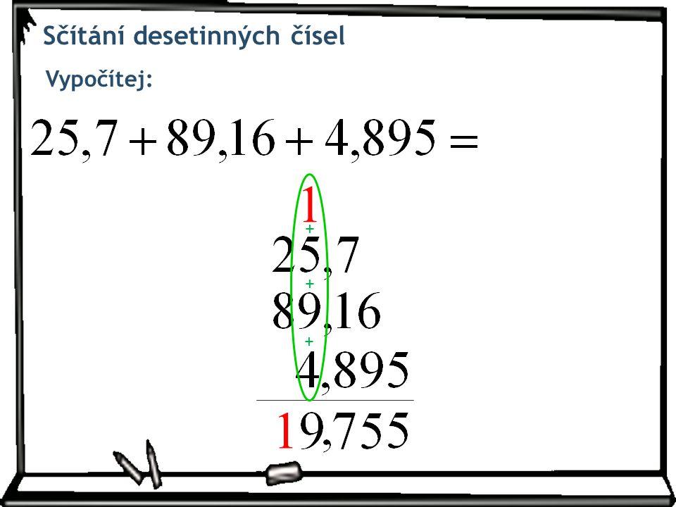 Sčítání desetinných čísel Vypočítej: + + 1 + 1