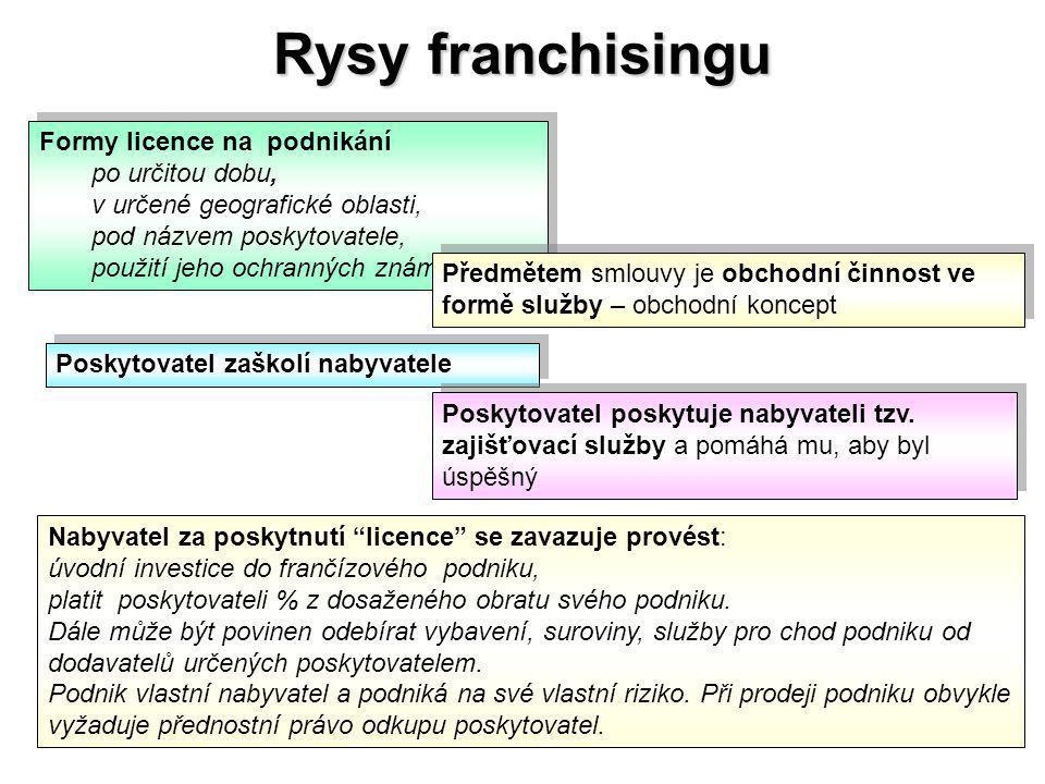 Rysy franchisingu Formy licence na podnikání po určitou dobu, v určené geografické oblasti, pod názvem poskytovatele, použití jeho ochranných známek,.