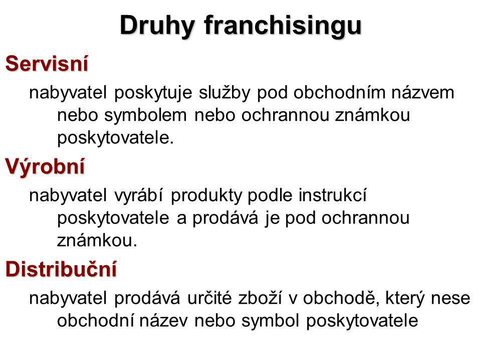 Druhy franchisingu Servisní nabyvatel poskytuje služby pod obchodním názvem nebo symbolem nebo ochrannou známkou poskytovatele.Výrobní nabyvatel vyráb