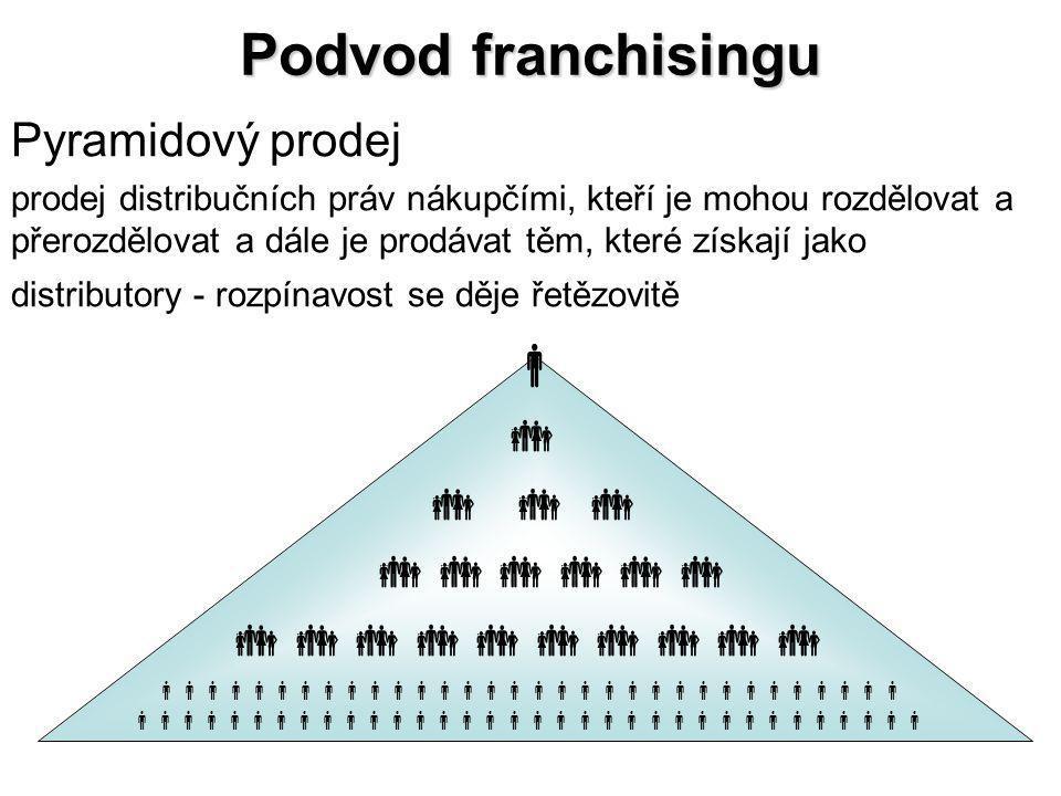 Podvod franchisingu Pyramidový prodej prodej distribučních práv nákupčími, kteří je mohou rozdělovat a přerozdělovat a dále je prodávat těm, které zís