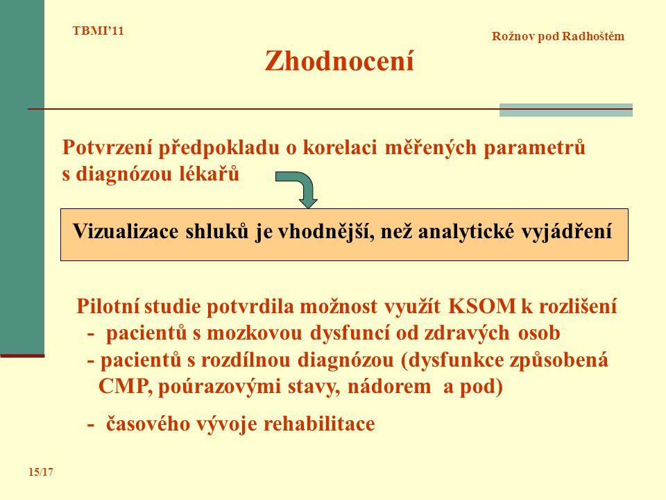 Potvrzení předpokladu o korelaci měřených parametrů s diagnózou lékařů Rožnov pod Radhoštěm Zhodnocení TBMI'11 15/17 Vizualizace shluků je vhodnější,