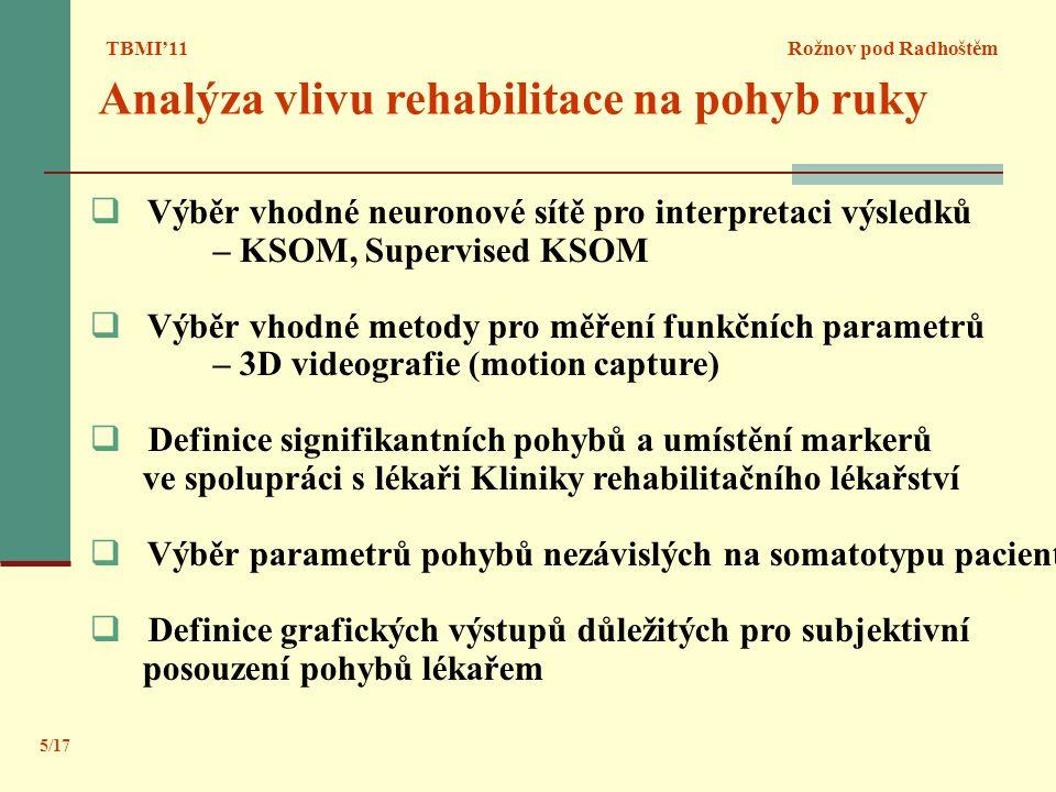 TBMI'11Rožnov pod Radhoštěm Analýza vlivu rehabilitace na pohyb ruky 5/17  Výběr vhodné neuronové sítě pro interpretaci výsledků – KSOM, Supervised K