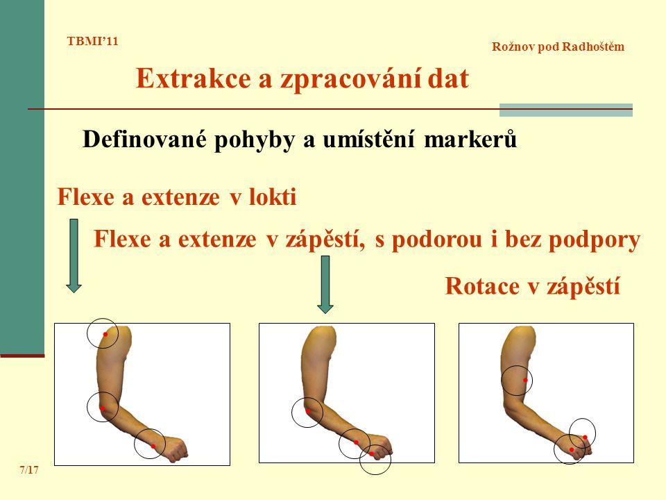 TBMI'11 Rožnov pod Radhoštěm Extrakce a zpracování dat Definované pohyby a umístění markerů Flexe a extenze v lokti Flexe a extenze v zápěstí, s podor