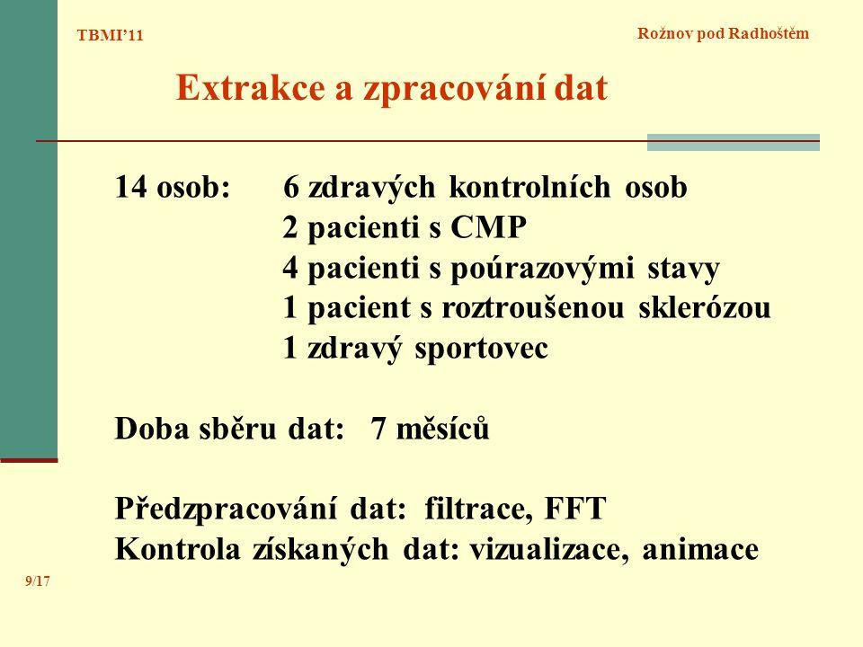 Rožnov pod Radhoštěm TBMI'11 Extrakce a zpracování dat 14 osob: 6 zdravých kontrolních osob 2 pacienti s CMP 4 pacienti s poúrazovými stavy 1 pacient