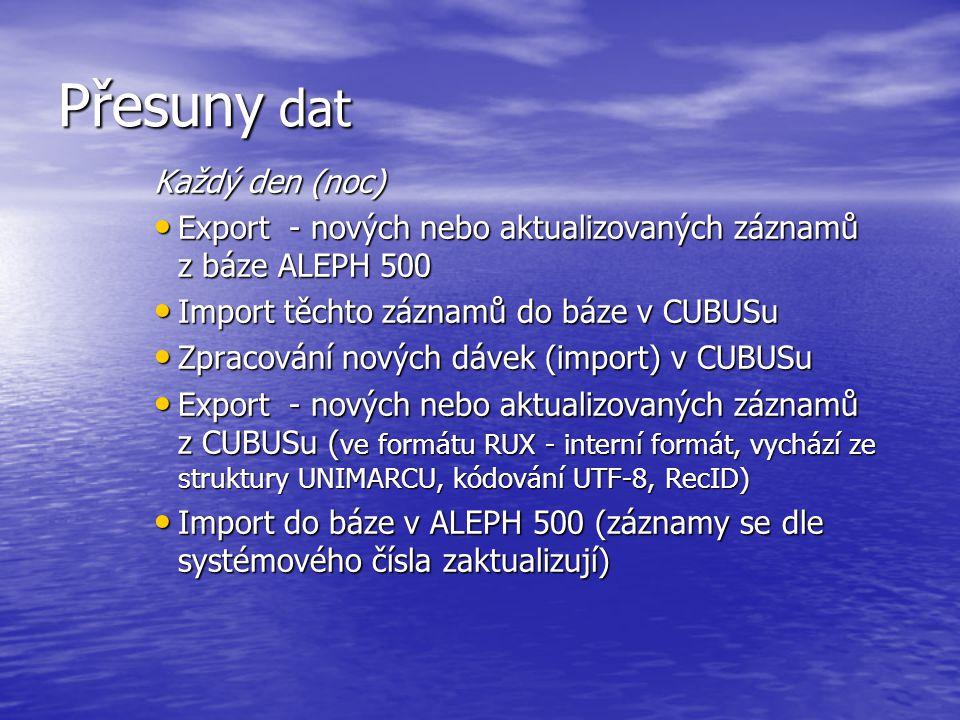 Přesuny dat Každý den (noc) • Export - nových nebo aktualizovaných záznamů z báze ALEPH 500 • Import těchto záznamů do báze v CUBUSu • Zpracování nových dávek (import) v CUBUSu • Export - nových nebo aktualizovaných záznamů z CUBUSu ( ve formátu RUX - interní formát, vychází ze struktury UNIMARCU, kódování UTF-8, RecID) • Import do báze v ALEPH 500 (záznamy se dle systémového čísla zaktualizují)