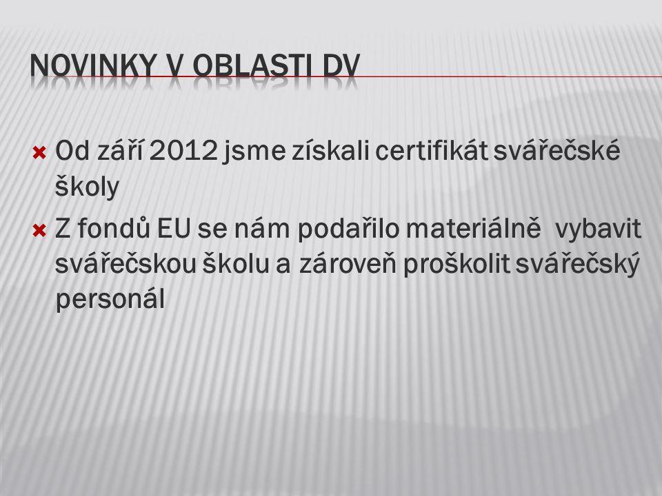  Od září 2012 jsme získali certifikát svářečské školy  Z fondů EU se nám podařilo materiálně vybavit svářečskou školu a zároveň proškolit svářečský personál