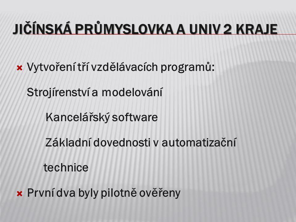 JIČÍNSKÁ PRŮMYSLOVKA A UNIV 2 KRAJE  Vytvoření tří vzdělávacích programů: Strojírenství a modelování Kancelářský software Základní dovednosti v automatizační technice  První dva byly pilotně ověřeny