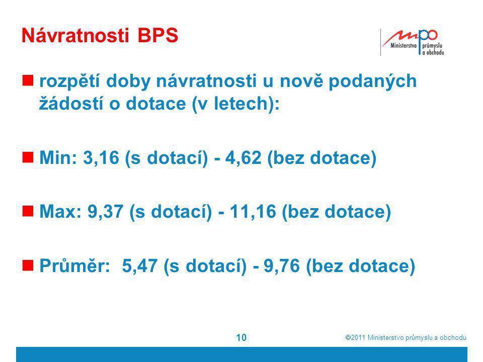  2011  Ministerstvo průmyslu a obchodu Návratnosti BPS  rozpětí doby návratnosti u nově podaných žádostí o dotace (v letech):  Min: 3,16 (s dotací) - 4,62 (bez dotace)  Max: 9,37 (s dotací) - 11,16 (bez dotace)  Průměr: 5,47 (s dotací) - 9,76 (bez dotace) 10