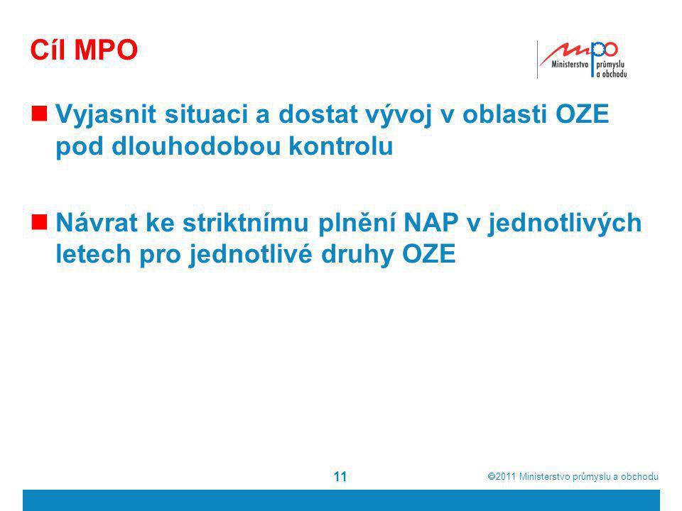 2011  Ministerstvo průmyslu a obchodu Cíl MPO  Vyjasnit situaci a dostat vývoj v oblasti OZE pod dlouhodobou kontrolu  Návrat ke striktnímu plnění NAP v jednotlivých letech pro jednotlivé druhy OZE 11