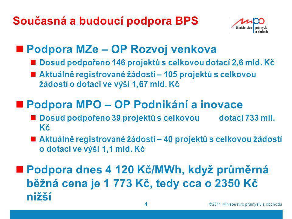  2011  Ministerstvo průmyslu a obchodu Současná a budoucí podpora BPS  Podpora MZe – OP Rozvoj venkova  Dosud podpořeno 146 projektů s celkovou dotací 2,6 mld.