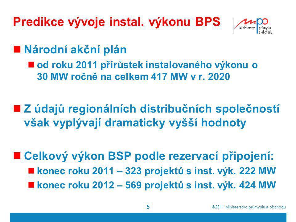  2011  Ministerstvo průmyslu a obchodu  Národní akční plán  od roku 2011 přírůstek instalovaného výkonu o 30 MW ročně na celkem 417 MW v r.