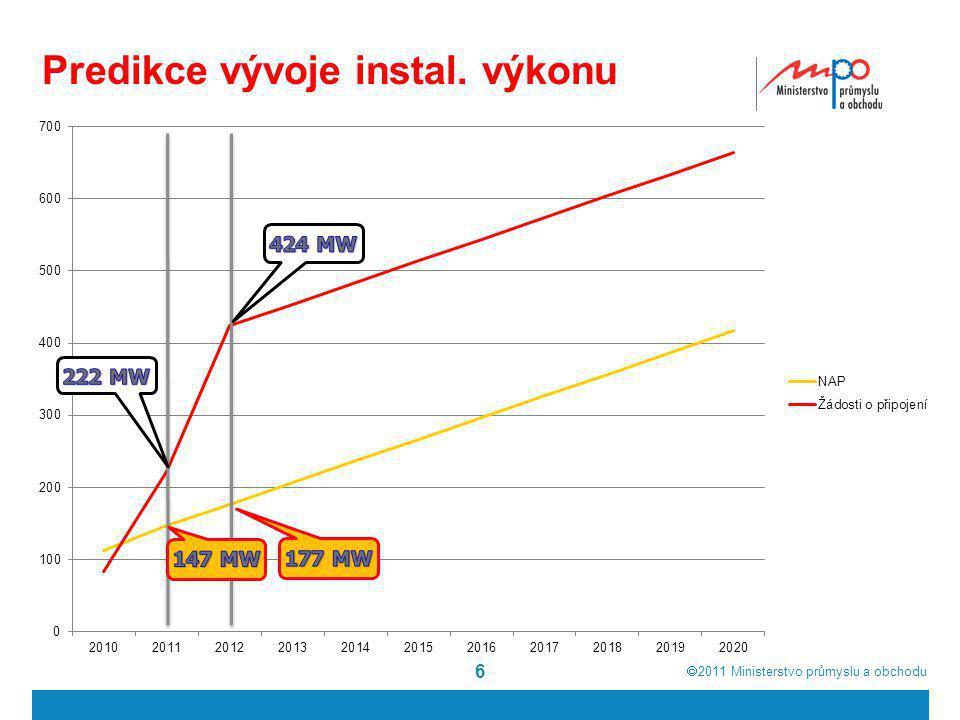  2011  Ministerstvo průmyslu a obchodu Predikce vývoje instal. výkonu 6