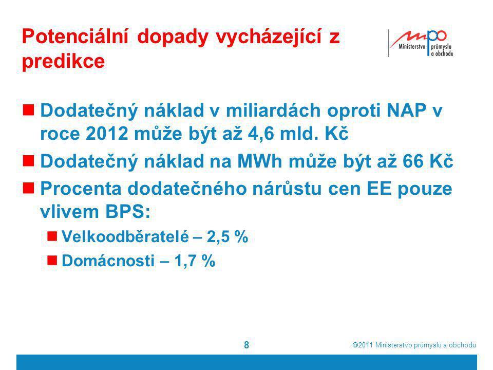  2011  Ministerstvo průmyslu a obchodu Potenciální dopady vycházející z predikce  Dodatečný náklad v miliardách oproti NAP v roce 2012 může být až 4,6 mld.