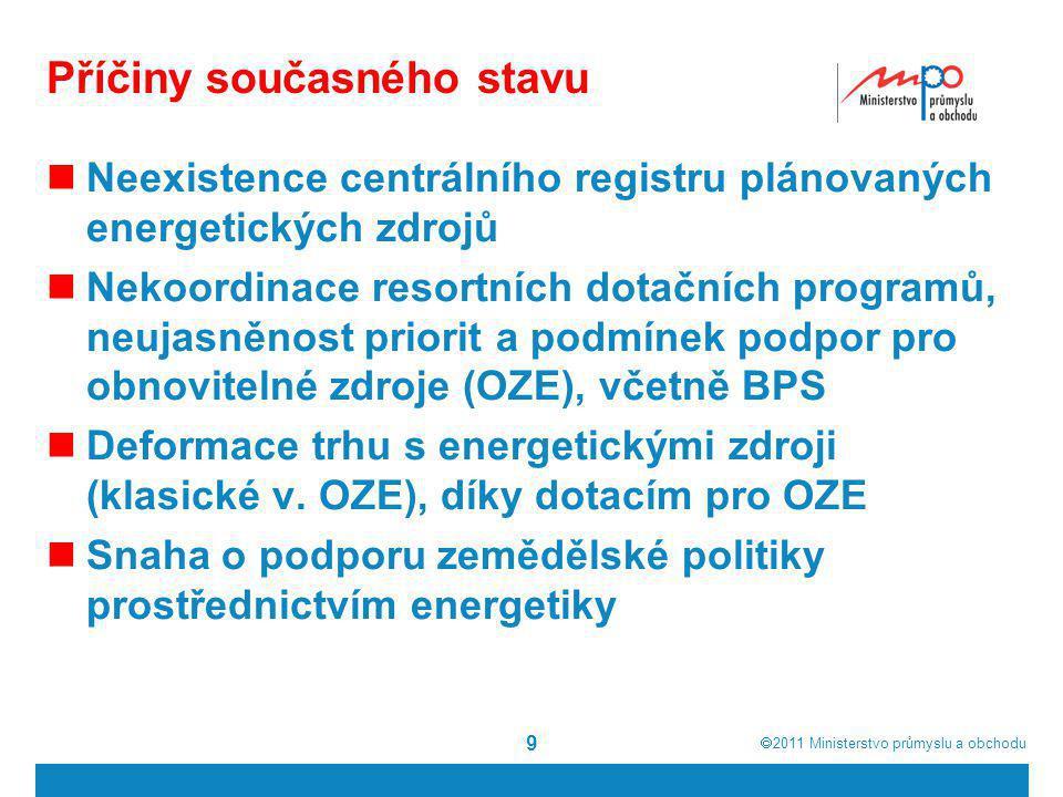  2011  Ministerstvo průmyslu a obchodu Příčiny současného stavu  Neexistence centrálního registru plánovaných energetických zdrojů  Nekoordinace resortních dotačních programů, neujasněnost priorit a podmínek podpor pro obnovitelné zdroje (OZE), včetně BPS  Deformace trhu s energetickými zdroji (klasické v.