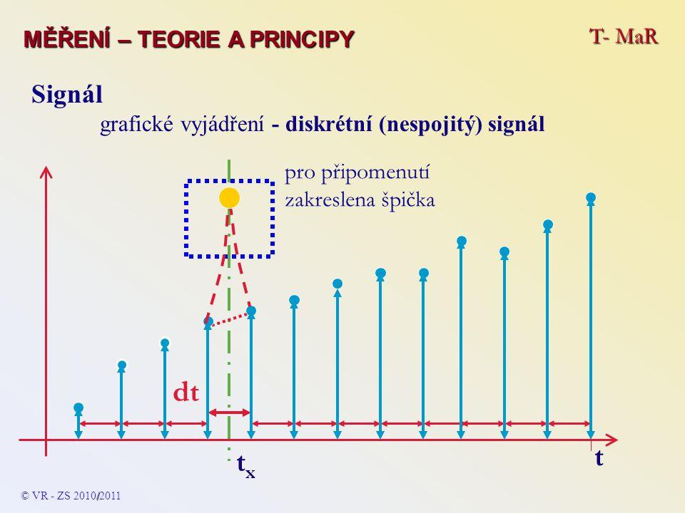 T- MaR MĚŘENÍ – TEORIE A PRINCIPY Signál grafické vyjádření - diskrétní (nespojitý) signál txtx t dt pro připomenutí zakreslena špička / © VR - ZS 201