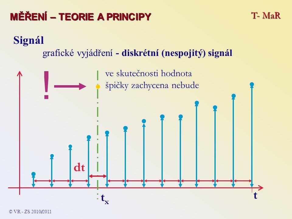 T- MaR MĚŘENÍ – TEORIE A PRINCIPY Signál grafické vyjádření - diskrétní (nespojitý) signál txtx t dt ve skutečnosti hodnota špičky zachycena nebude !