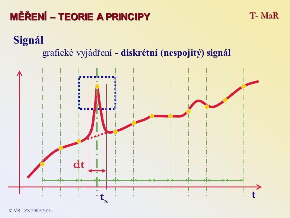 T- MaR MĚŘENÍ – TEORIE A PRINCIPY © VR - ZS 2009/2010 Signál grafické vyjádření - diskrétní (nespojitý) signál txtx t dt