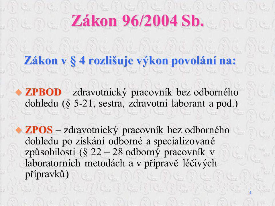 25 Zákon 96/2004 Sb.