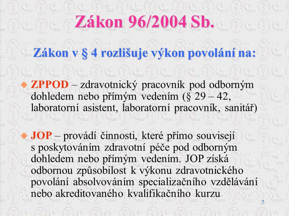 26 Zákon 96/2004 Sb.