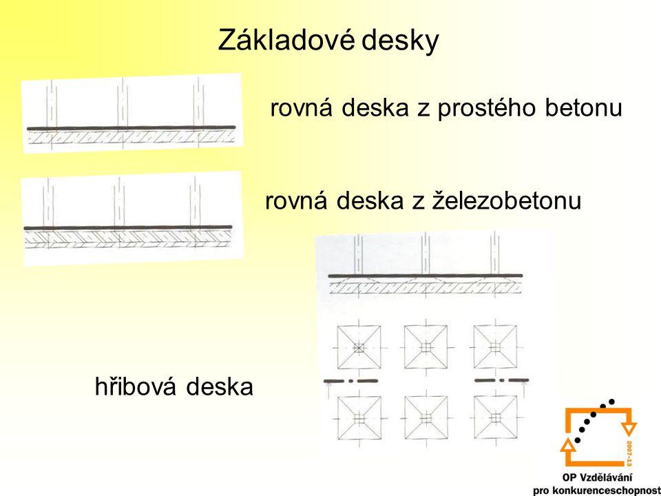Základové desky rovná deska z prostého betonu rovná deska z železobetonu hřibová deska